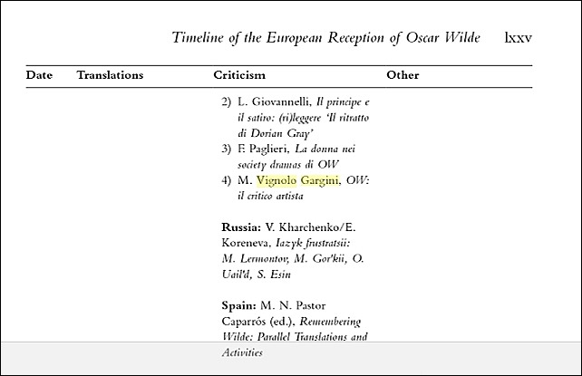 The Reception of Oscar Wilde in Europe 2