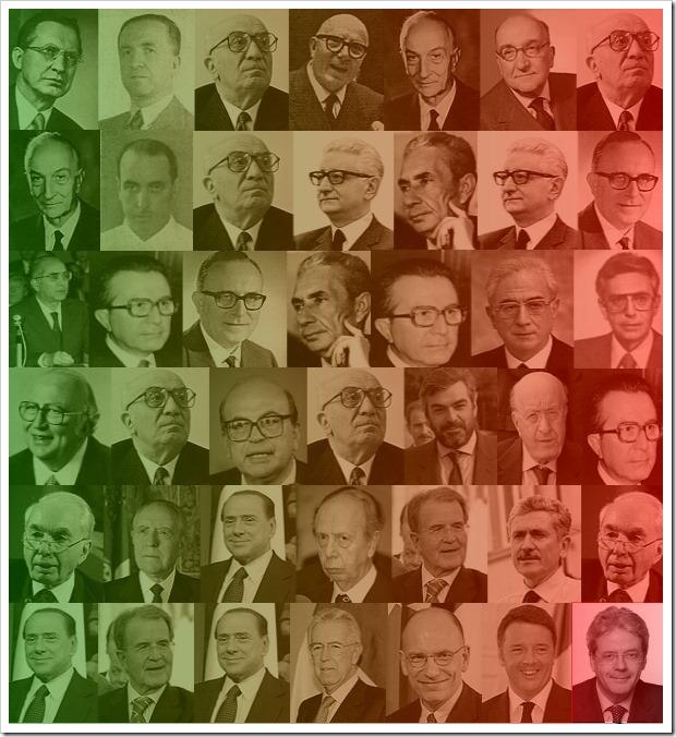 presidenti del consiglio