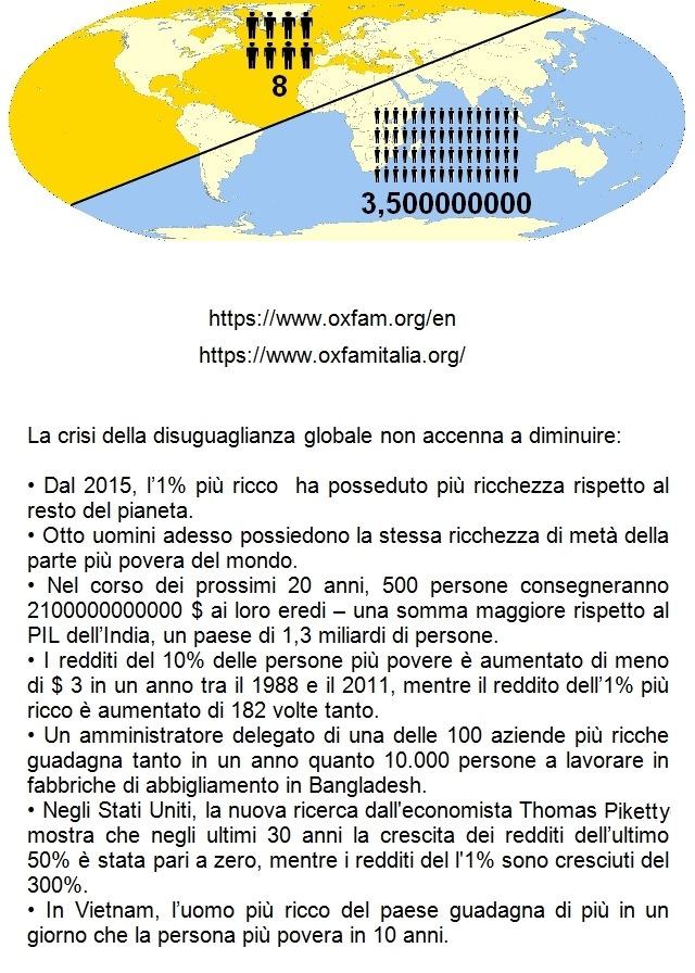 global inequality crisis